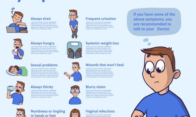 Hat Diabetes Symptome?